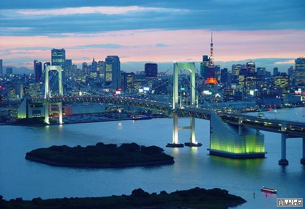 Экономика Японии (история, современное состояние и роль в мировой экономике)